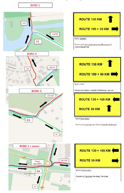 Routesplitsingen Betuwse 11 Dorpentocht 2015